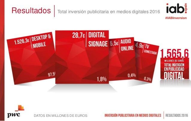DATOS EN MILLONES DE EUROS Resultados Total inversión publicitaria en medios digitales 2016