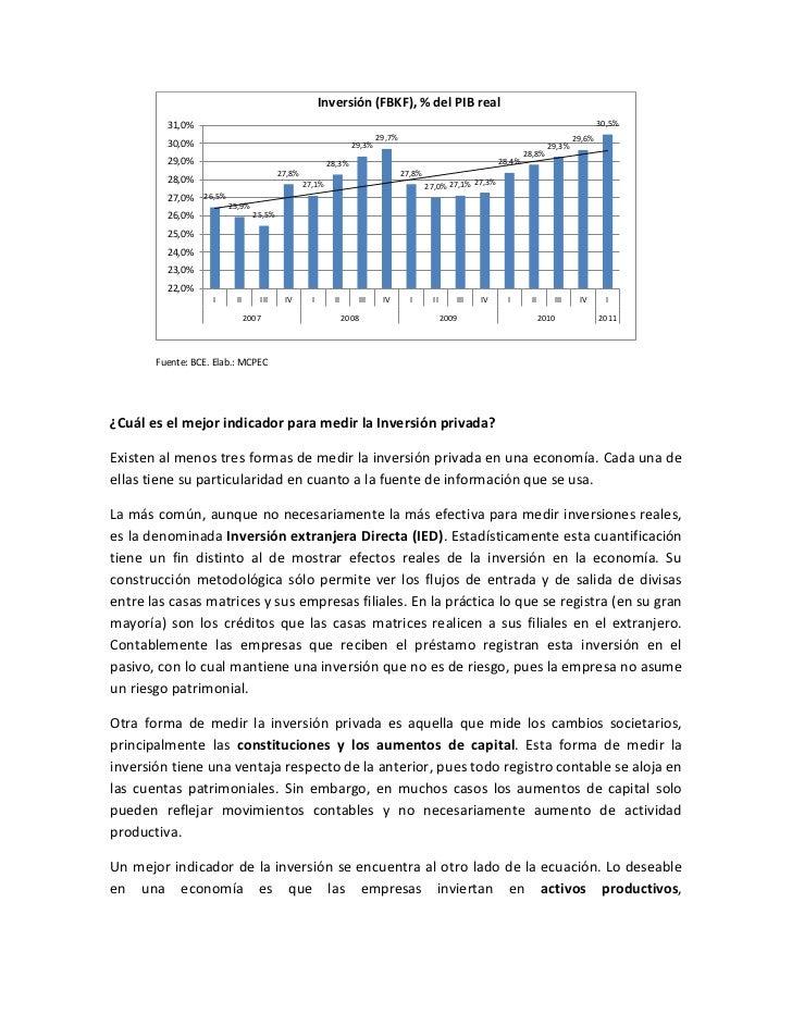 La realidad de la Inversión Privada en Ecuador Slide 2