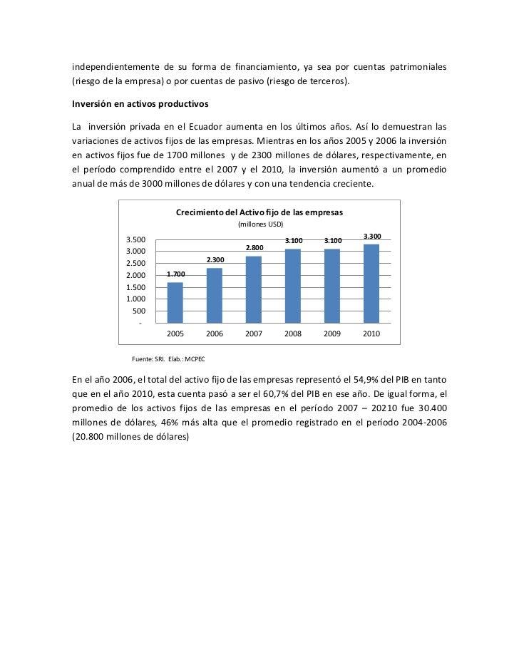 La realidad de la Inversión Privada en Ecuador Slide 3
