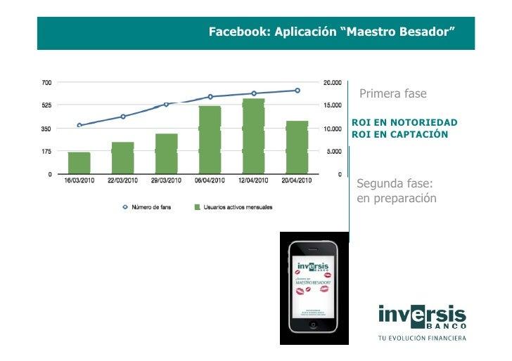 """Facebook: Aplicación """"Maestro Besador""""                            Primera fase                        ROI EN NOTORIEDAD   ..."""