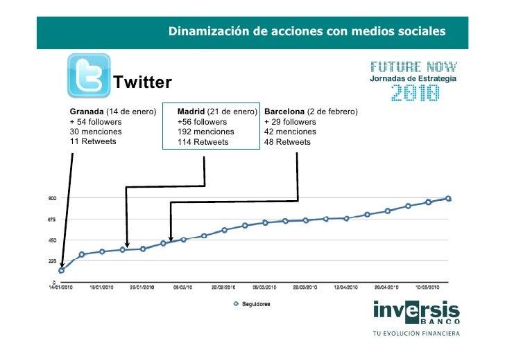 Dinamización de acciones con medios sociales              Twitter Granada (14 de enero)    Madrid (21 de enero)   Barcelon...