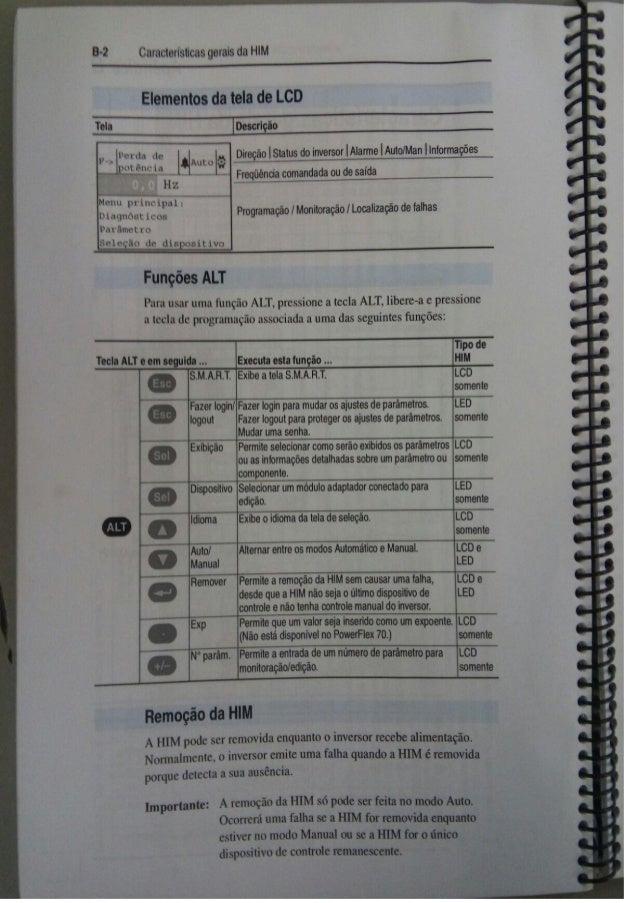 Inversor PowerFlex70 (Allen-Bandley) - Manual de uso