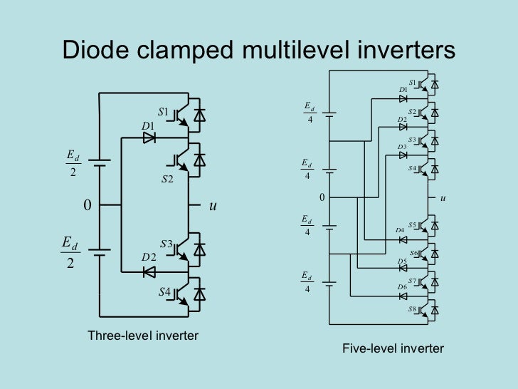 Multilevel inverter Thesis pdf