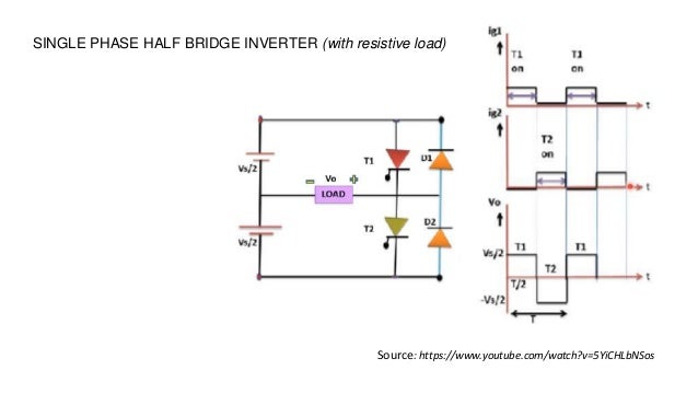 inverter (with resistive load)