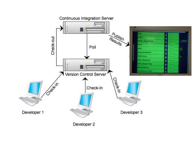 download estruturas de