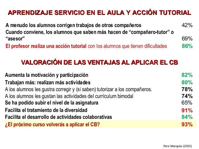 APRENDIZAJE SERVICIO EN EL AULA Y ACCIÓN TUTORIALAPRENDIZAJE SERVICIO EN EL AULA Y ACCIÓN TUTORIAL A menudo los alumnos co...