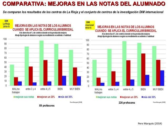 Pere Marquès (2014) COMPARATIVA: MEJORAS EN LAS NOTAS DEL ALUMNADOCOMPARATIVA: MEJORAS EN LAS NOTAS DEL ALUMNADO 89 profes...