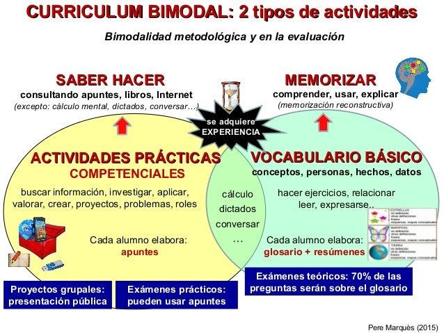 Pere Marquès (2015) Bimodalidad metodológica y en la evaluación CURRICULUM BIMODAL: 2 tipos de actividadesCURRICULUM BIMOD...