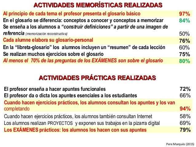 Pere Marquès (2015) ACTIVIDADES MEMORÍSTICAS REALIZADASACTIVIDADES MEMORÍSTICAS REALIZADAS Al principio de cada tema el pr...