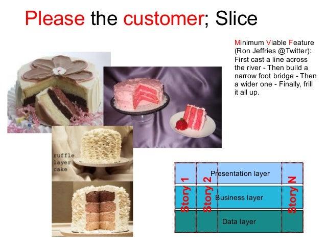 Please the customer; Slice                                          Minimum Viable Feature                                ...