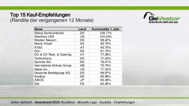 Volker Gelfarth - Investment 2015: Rückblick - Aktuelle Lage - Ausblick - Empfehlungen Top 15 Kauf-Empfehlungen (Rendite d...