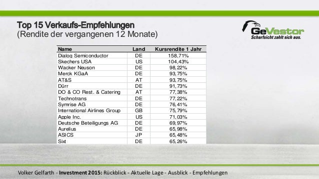 Volker Gelfarth - Investment 2015: Rückblick - Aktuelle Lage - Ausblick - Empfehlungen Top 15 Verkaufs-Empfehlungen (Rendi...