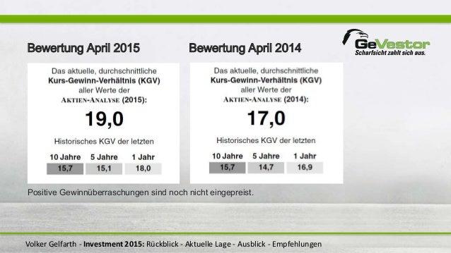 Volker Gelfarth - Investment 2015: Rückblick - Aktuelle Lage - Ausblick - Empfehlungen Bewertung April 2015 Bewertung Apri...