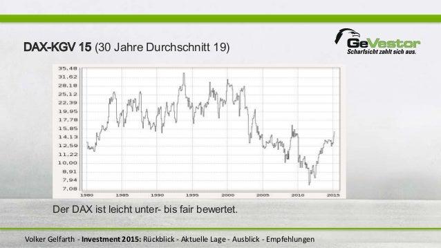 Volker Gelfarth - Investment 2015: Rückblick - Aktuelle Lage - Ausblick - Empfehlungen DAX-KGV 15 (30 Jahre Durchschnitt 1...