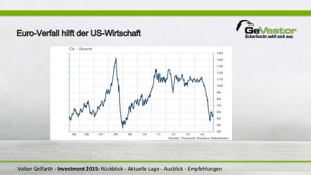 Volker Gelfarth - Investment 2015: Rückblick - Aktuelle Lage - Ausblick - Empfehlungen Euro-Verfall hilft der US-Wirtschaft