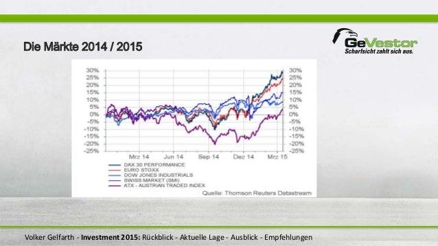 Volker Gelfarth - Investment 2015: Rückblick - Aktuelle Lage - Ausblick - Empfehlungen Die Märkte 2014 / 2015