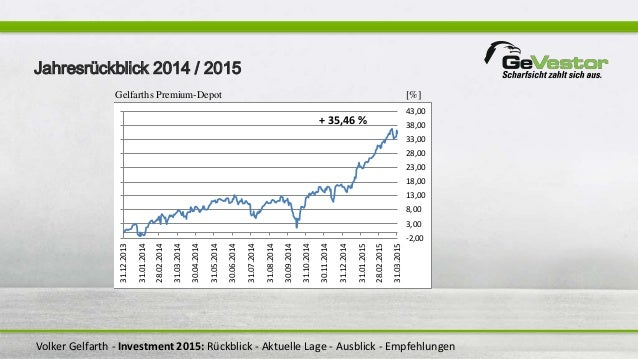 Volker Gelfarth - Investment 2015: Rückblick - Aktuelle Lage - Ausblick - Empfehlungen Jahresrückblick 2014 / 2015 Gelfart...