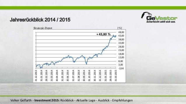 Volker Gelfarth - Investment 2015: Rückblick - Aktuelle Lage - Ausblick - Empfehlungen Strategie-Depot [%] Strategisches -...
