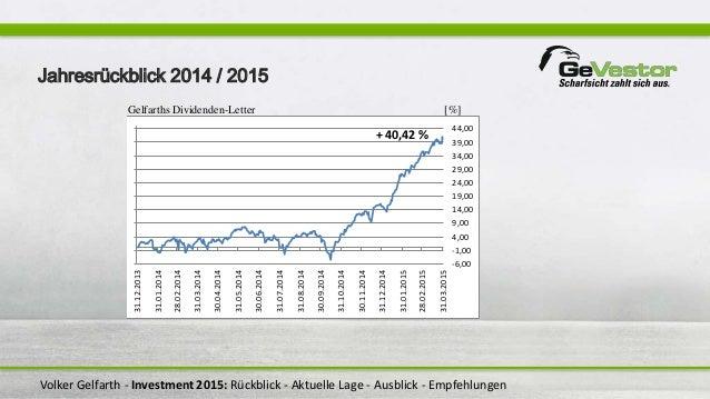 Volker Gelfarth - Investment 2015: Rückblick - Aktuelle Lage - Ausblick - Empfehlungen Gelfarths Dividenden-Letter [%] -6,...
