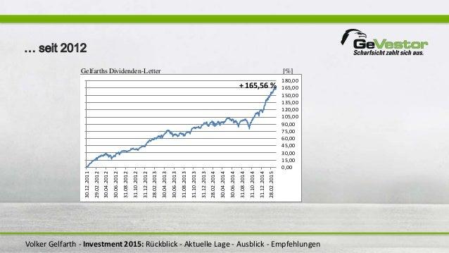 Volker Gelfarth - Investment 2015: Rückblick - Aktuelle Lage - Ausblick - Empfehlungen Gelfarths Dividenden-Letter [%] 0,0...