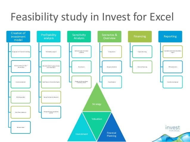 Feasibility Study In Invest For Excel