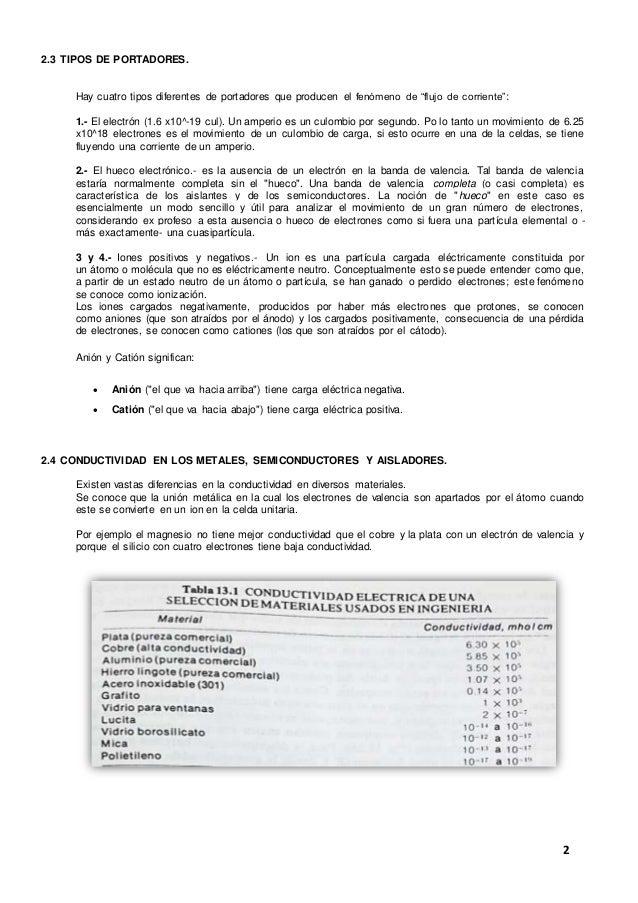 Materiales valencia affordable consulte con nuestros for Material de oficina en valencia