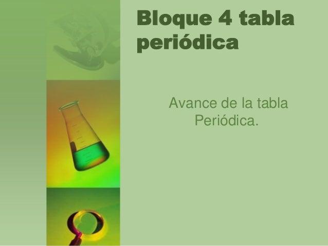 Investigacin acerca de la tabla periodica bloque 4 tabla peridica avance de la tabla peridica urtaz Choice Image