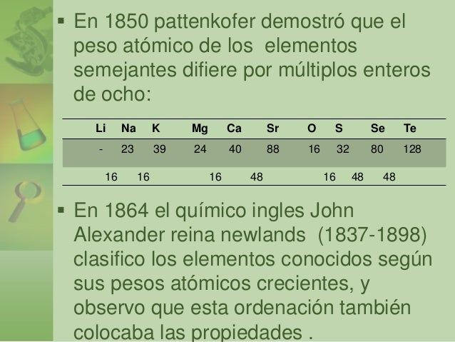 Investigacin acerca de la tabla periodica 13 urtaz Choice Image