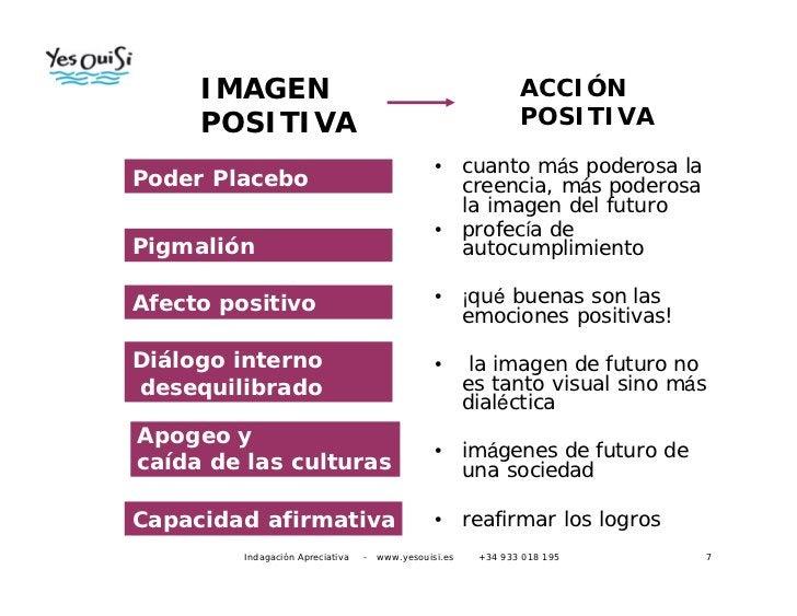 Indgación Apreciativa   -   www.yesouisi.es   +34 933 018 195   7
