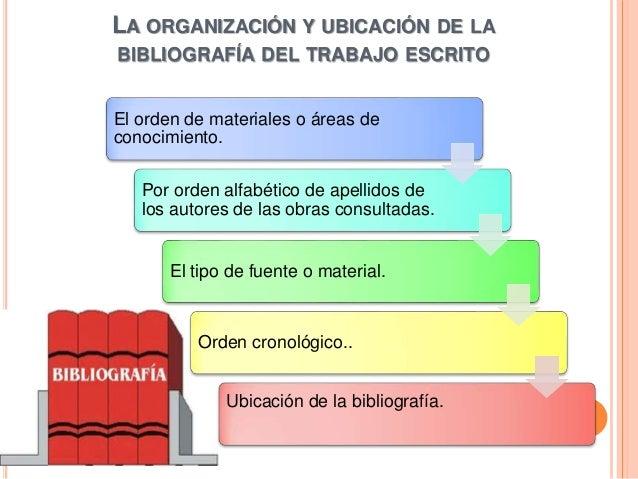 LA ORGANIZACIÓN Y UBICACIÓN DE LA BIBLIOGRAFÍA DEL TRABAJO ESCRITO El orden de materiales o áreas de conocimiento. Por ord...