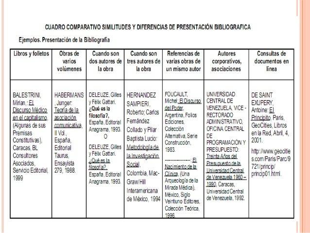 INTEGRACIÓN DE LA INVESTIGACIÓN BIBLIOGRÁFICA CON LA INVESTIGACIÓN CIENTÍFICA El conocimiento de la literatura especializa...