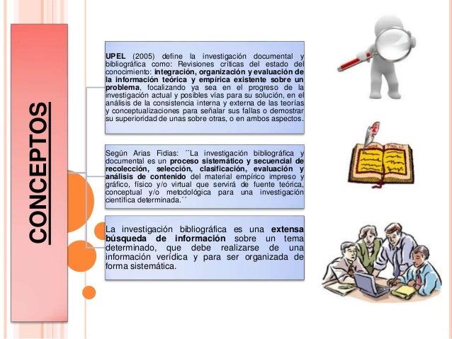 CONCEPTOS La investigación bibliográfica es una extensa búsqueda de información sobre un tema determinado, que debe realiz...