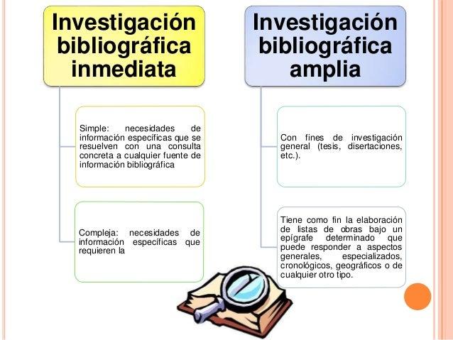 Investigación bibliográfica inmediata Simple: necesidades de información específicas que se resuelven con una consulta con...