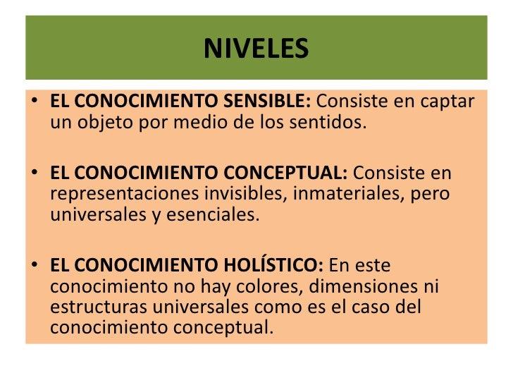 NIVELES<br />EL CONOCIMIENTO SENSIBLE: Consiste en captar un objeto por medio de los sentidos.<br />EL CONOCIMIENTO CONCEP...