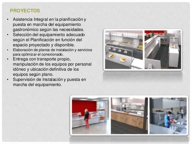 Investigaci n cocinas industriales for Plano de una cocina profesional