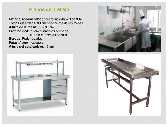 Investigaci n cocinas industriales for Planos de cocinas industriales