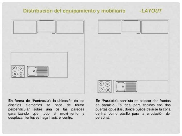 Investigaci n cocinas industriales for Distribucion cocina en paralelo