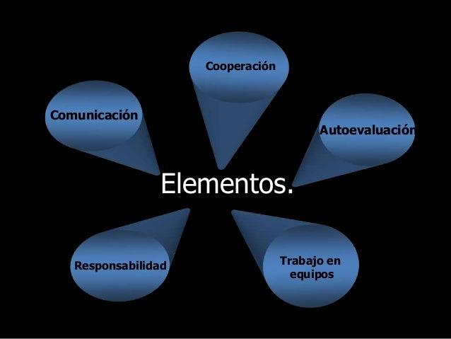 Elementos. Cooperación Comunicación Autoevaluación Responsabilidad Trabajo en equipos