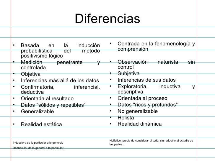 diferencia entre investigacion cualitativa y cuantitativa pdf
