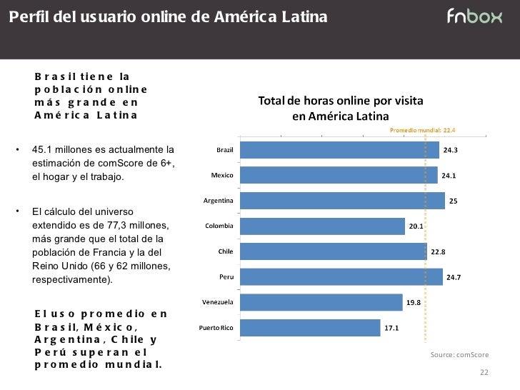 investigacion america latina 2010 2011
