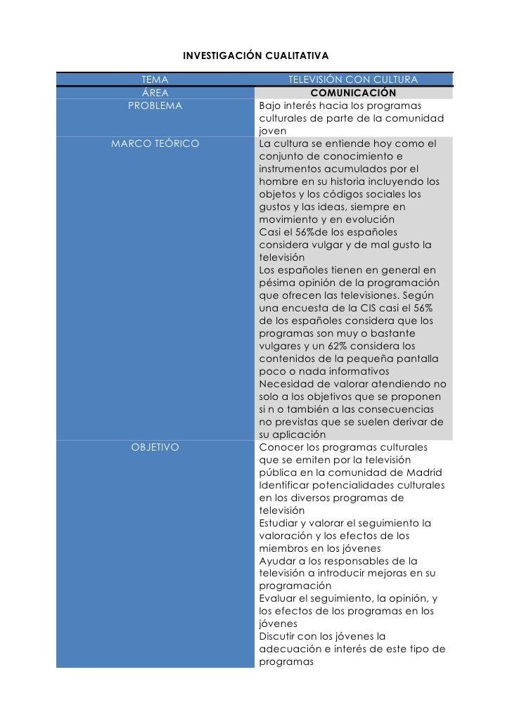 INVESTIGACIÓN CUALITATIVA      TEMA                          TELEVISIÓN CON CULTURA     ÁREA                              ...