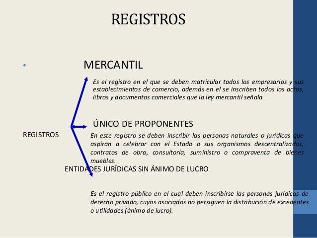 Investigacion de mercados 1 - Registro mercantil de bienes muebles ...