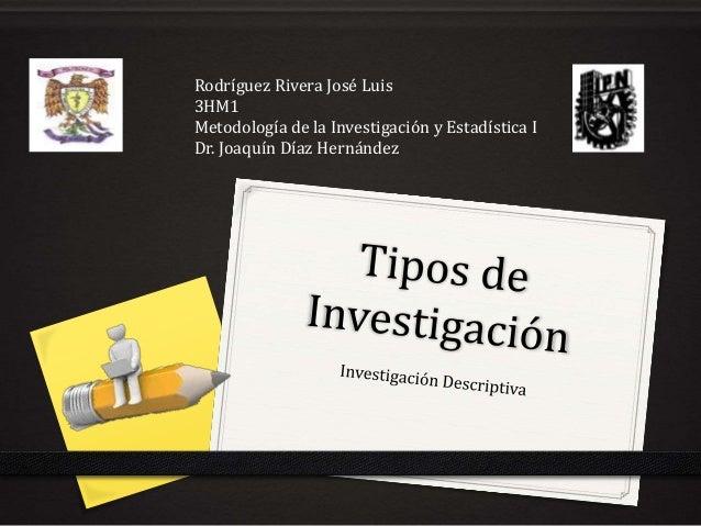 Rodríguez Rivera José Luis 3HM1 Metodología de la Investigación y Estadística I Dr. Joaquín Díaz Hernández