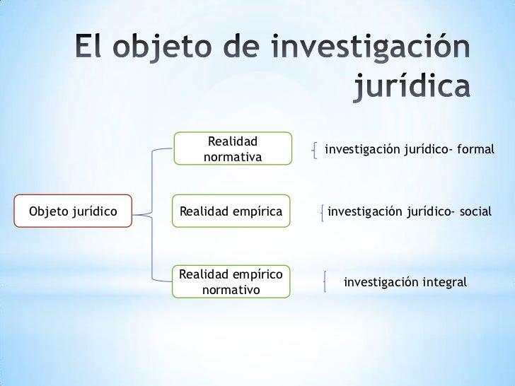 El objeto de investigación jurídica<br />Realidad normativa<br />investigación jurídico- formal<br />Objeto jurídico <br /...