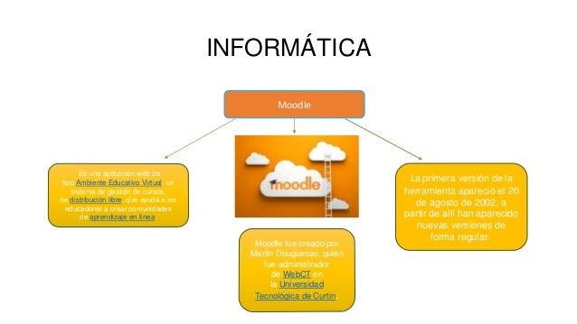 INFORMÁTICA Moodle Es una aplicación web de tipo Ambiente Educativo Virtual, un sistema de gestión de cursos, de distribuc...