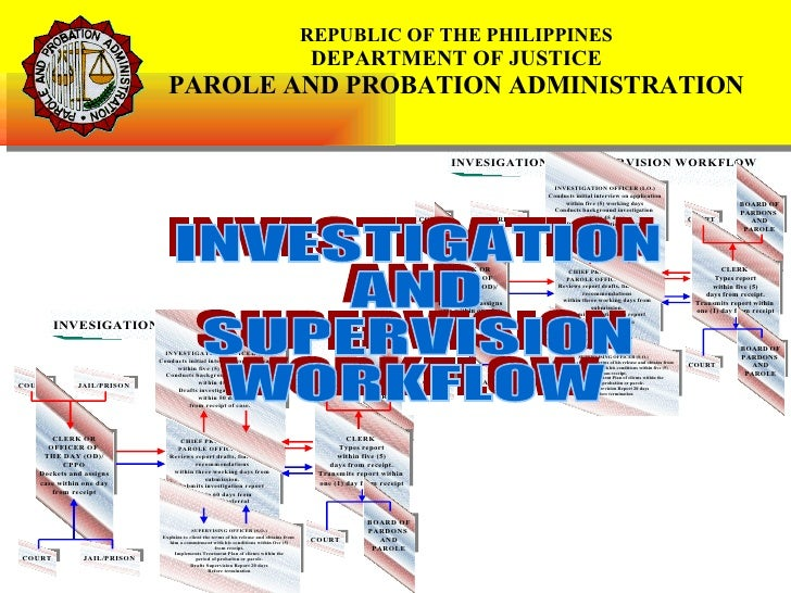 INVESTIGATION AND SUPERVISION WORKFLOW REPUBLIC OF THE PHILIPPINES DEPARTMENT OF JUSTICE PAROLE AND PROBATION ADMINISTRATION