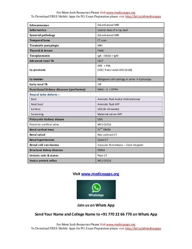 Investigation of choice compilation for neet pg, usmle , plab and fmge (mci screening exams) Slide 3