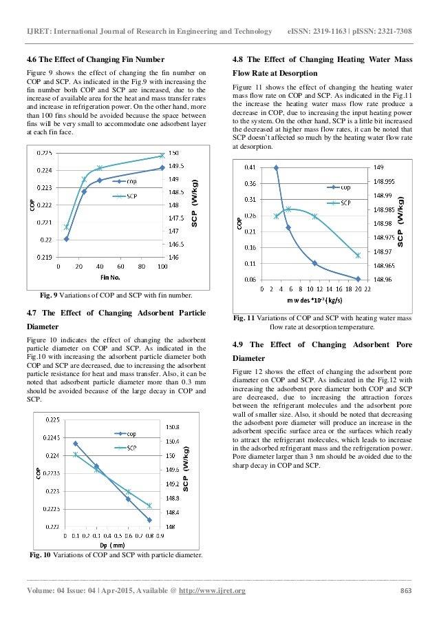 international journal of heat and mass transfer pdf