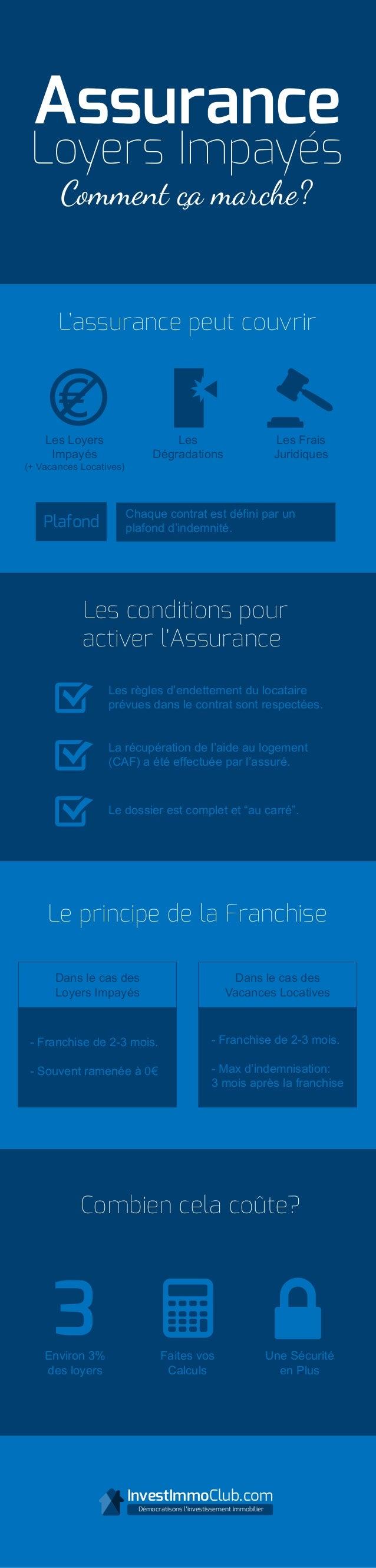 Assurance Loyers Impayés Comment ça marche? L'assurance peut couvrir Les Loyers Impayés (+ Vacances Locatives) Les Dégrada...