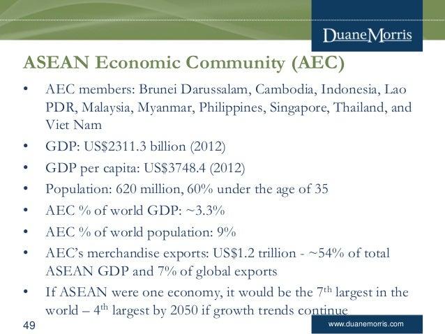 www.duanemorris.com ASEAN Economic Community (AEC) • AEC members: Brunei Darussalam, Cambodia, Indonesia, Lao PDR, Malaysi...